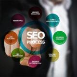 WEBライターに求められる「SEO」対策とは?